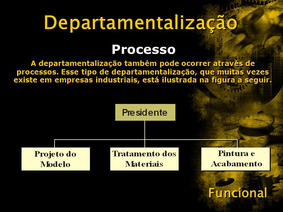 Departamentalização Funcional A departamentalização também pode ocorrer através de processos.