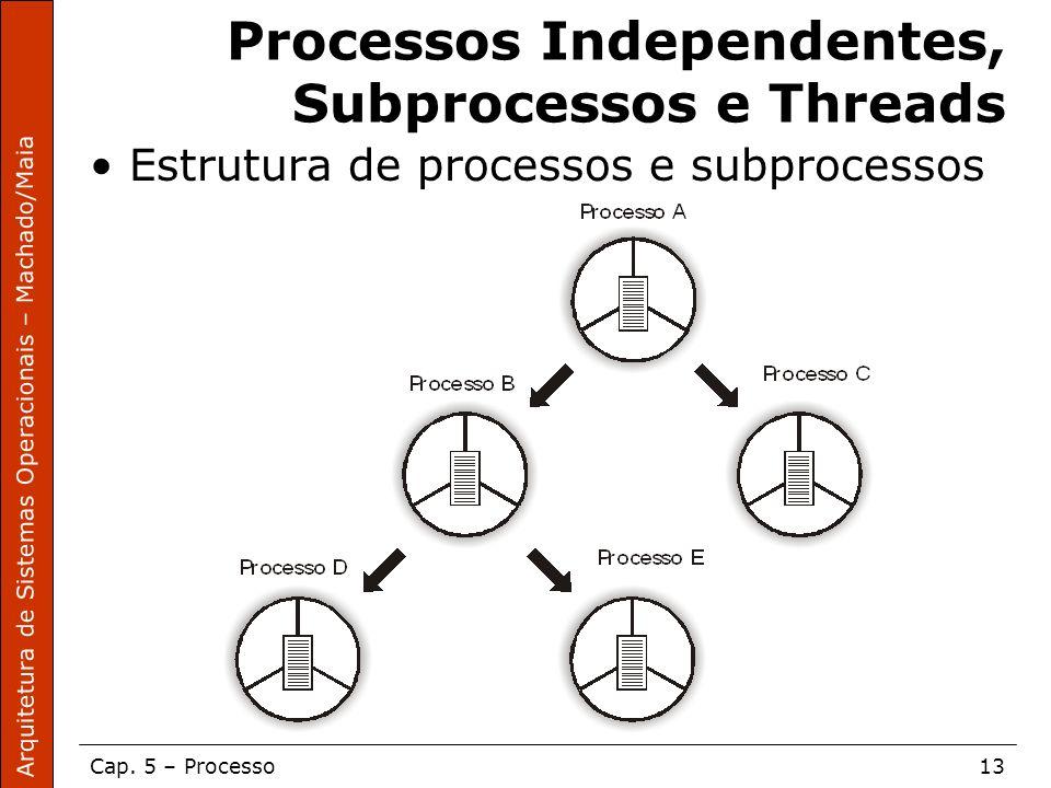 Arquitetura de Sistemas Operacionais – Machado/Maia Cap. 5 – Processo13 Processos Independentes, Subprocessos e Threads Estrutura de processos e subpr