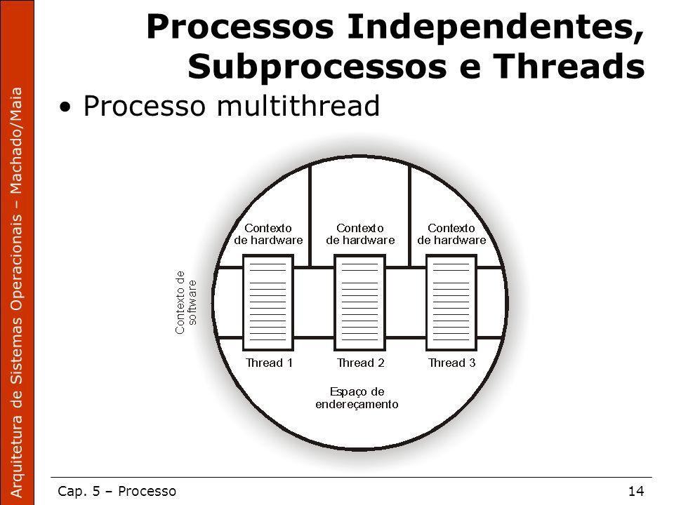 Arquitetura de Sistemas Operacionais – Machado/Maia Cap. 5 – Processo14 Processos Independentes, Subprocessos e Threads Processo multithread