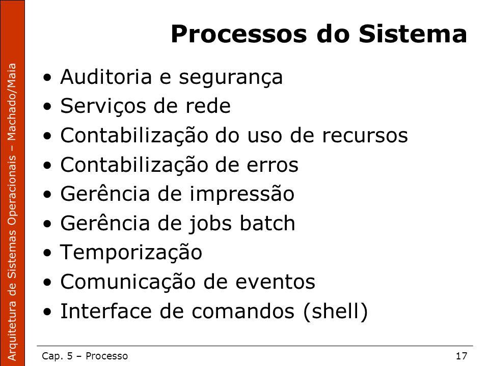 Arquitetura de Sistemas Operacionais – Machado/Maia Cap. 5 – Processo17 Processos do Sistema Auditoria e segurança Serviços de rede Contabilização do