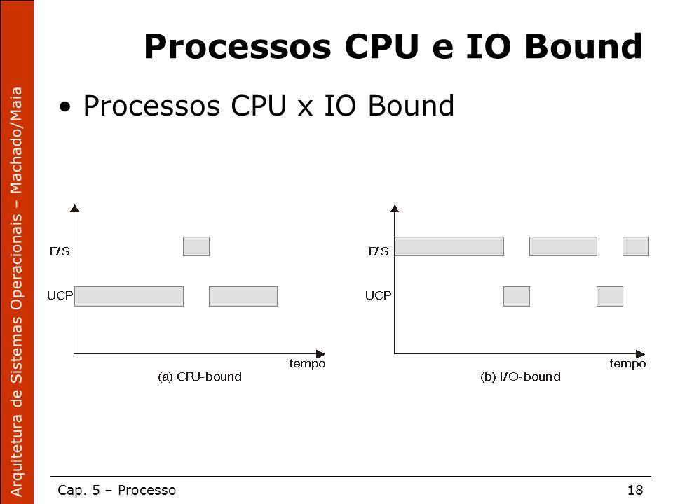 Arquitetura de Sistemas Operacionais – Machado/Maia Cap. 5 – Processo18 Processos CPU e IO Bound Processos CPU x IO Bound
