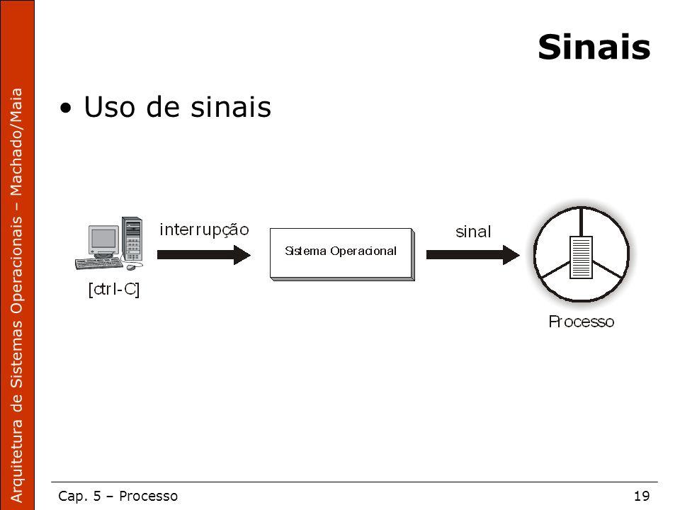 Arquitetura de Sistemas Operacionais – Machado/Maia Cap. 5 – Processo19 Sinais Uso de sinais