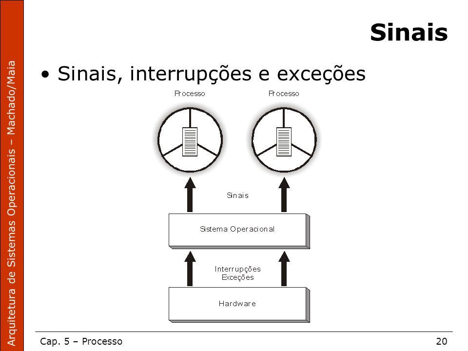 Arquitetura de Sistemas Operacionais – Machado/Maia Cap. 5 – Processo20 Sinais Sinais, interrupções e exceções