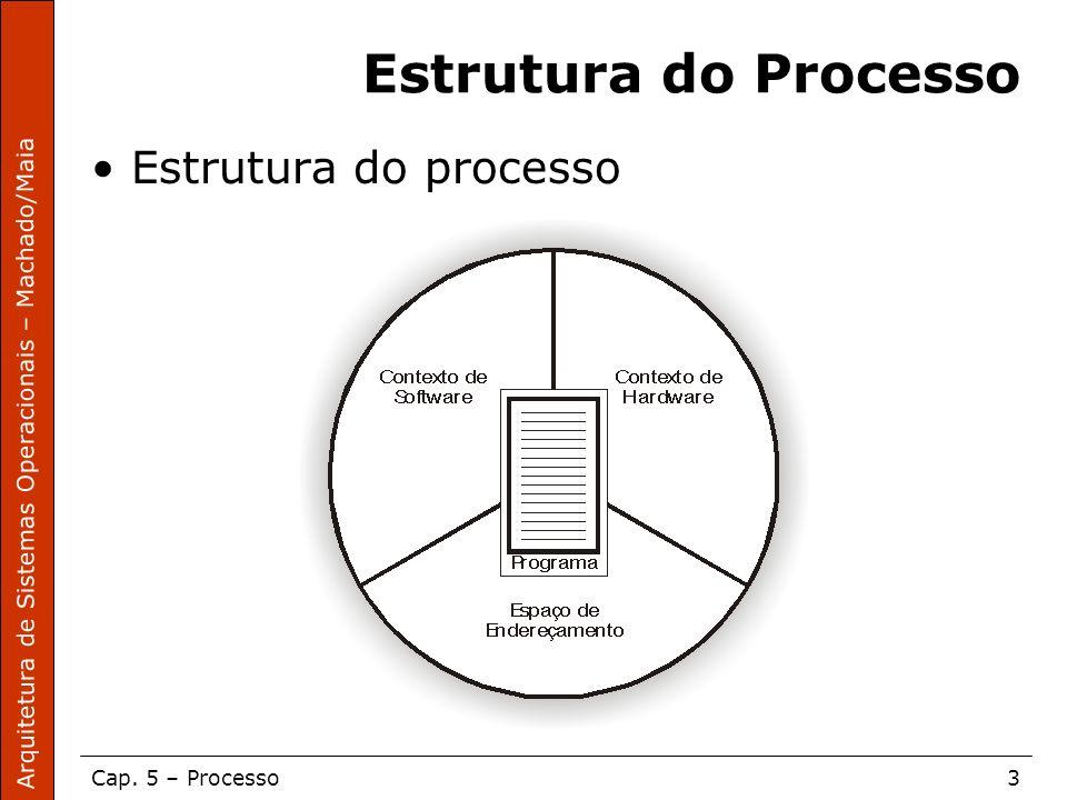 Arquitetura de Sistemas Operacionais – Machado/Maia Cap. 5 – Processo3 Estrutura do Processo Estrutura do processo