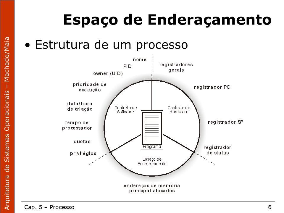 Arquitetura de Sistemas Operacionais – Machado/Maia Cap. 5 – Processo6 Espaço de Enderaçamento Estrutura de um processo