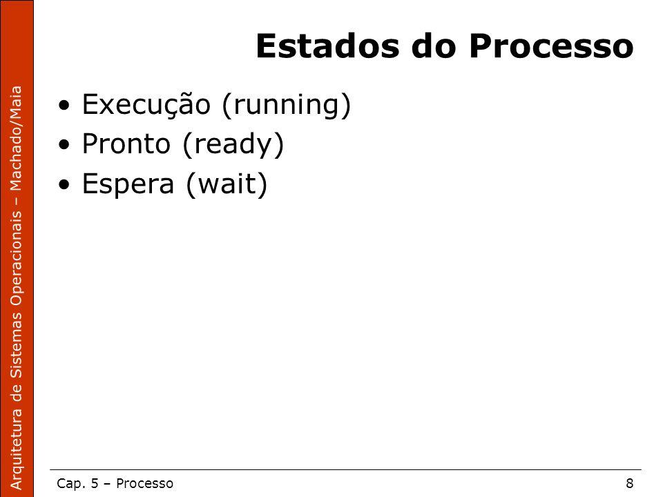 Arquitetura de Sistemas Operacionais – Machado/Maia Cap. 5 – Processo8 Estados do Processo Execução (running) Pronto (ready) Espera (wait)