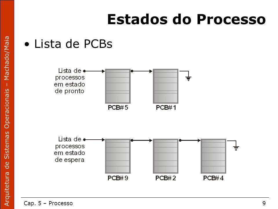 Arquitetura de Sistemas Operacionais – Machado/Maia Cap. 5 – Processo9 Estados do Processo Lista de PCBs