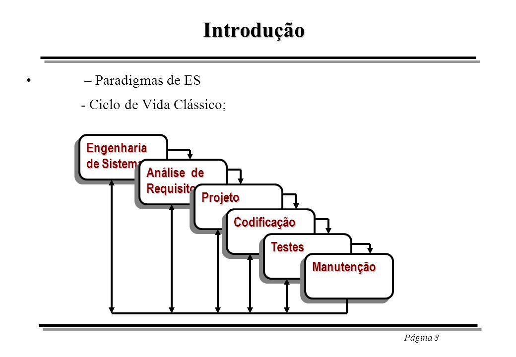 Página 9 Introdução – Paradigmas de ES - Prototipação; fim início construção produto refinamento protótipo avaliação protótipo construção protótipo projeto rápido obtenção dos requisitos