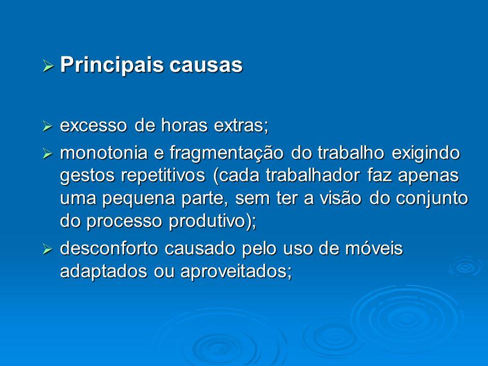 Principais causas Principais causas excesso de horas extras; excesso de horas extras; monotonia e fragmentação do trabalho exigindo gestos repetitivos