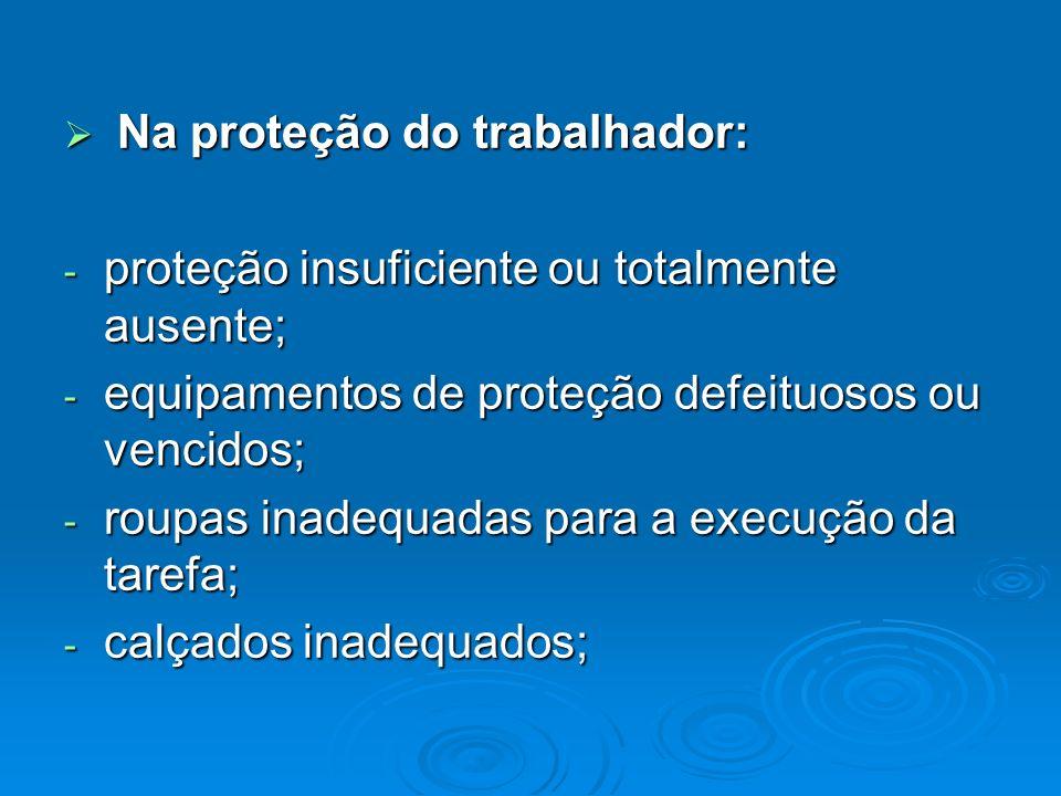 Na proteção do trabalhador: Na proteção do trabalhador: - proteção insuficiente ou totalmente ausente; - equipamentos de proteção defeituosos ou venci