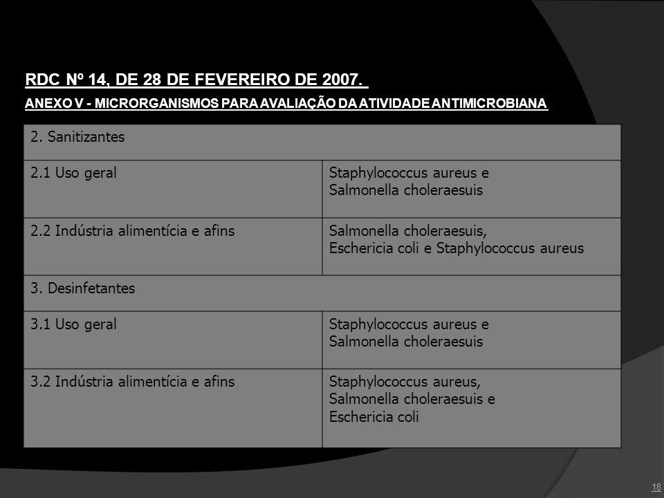 18 RDC Nº 14, DE 28 DE FEVEREIRO DE 2007. ANEXO V - MICRORGANISMOS PARA AVALIAÇÃO DA ATIVIDADE ANTIMICROBIANA 2. Sanitizantes 2.1 Uso geral Staphyloco
