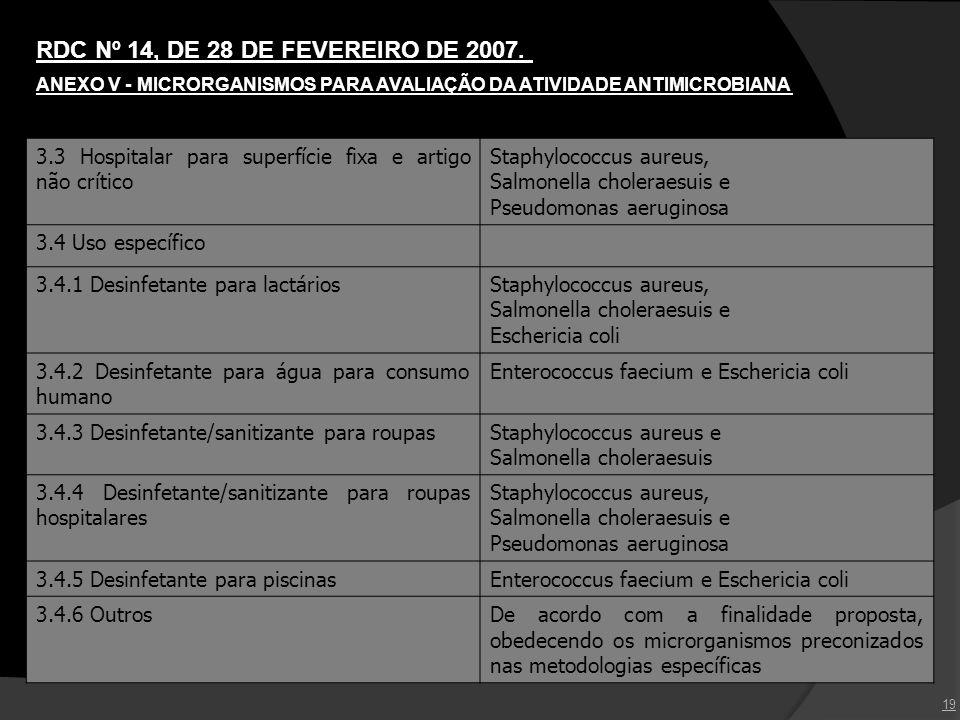 19 RDC Nº 14, DE 28 DE FEVEREIRO DE 2007. ANEXO V - MICRORGANISMOS PARA AVALIAÇÃO DA ATIVIDADE ANTIMICROBIANA 3.3 Hospitalar para superfície fixa e ar