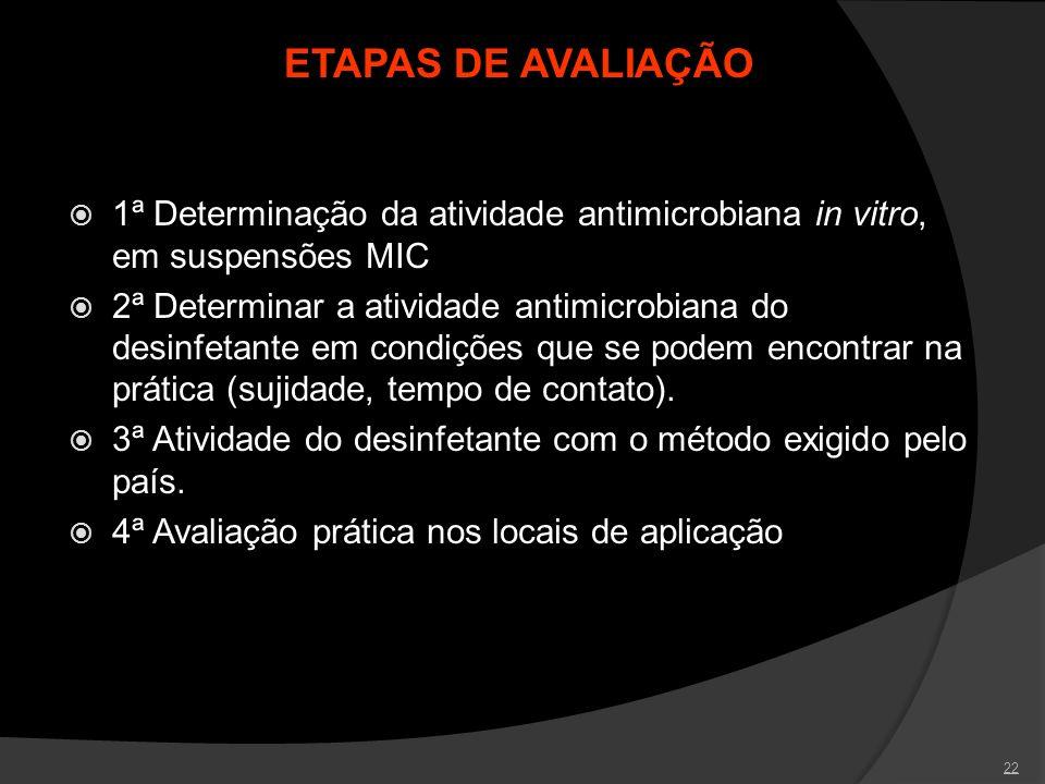 22 ETAPAS DE AVALIAÇÃO 1ª Determinação da atividade antimicrobiana in vitro, em suspensões MIC 2ª Determinar a atividade antimicrobiana do desinfetant