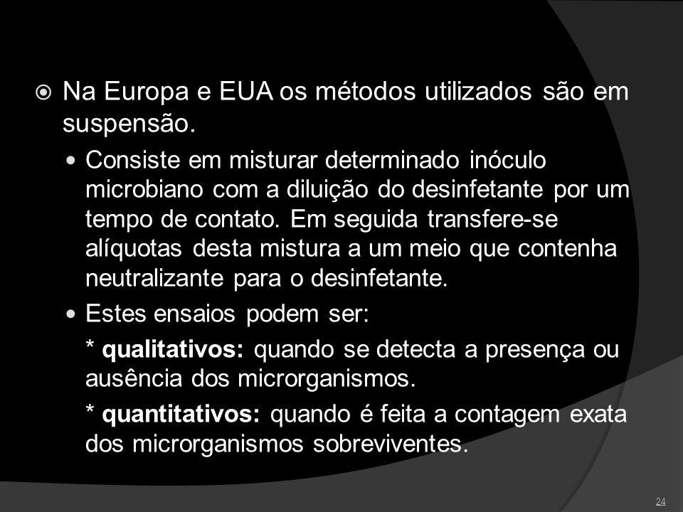 24 Na Europa e EUA os métodos utilizados são em suspensão. Consiste em misturar determinado inóculo microbiano com a diluição do desinfetante por um t