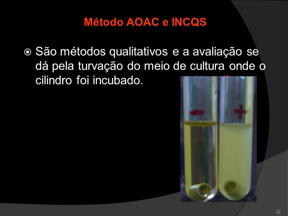 27 Método AOAC e INCQS São métodos qualitativos e a avaliação se dá pela turvação do meio de cultura onde o cilindro foi incubado.Neg Pos