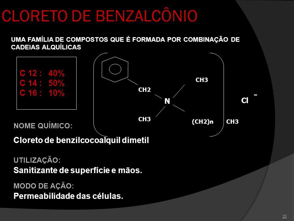 33 CLORETO DE BENZALCÔNIO UTILIZAÇÃO: Sanitizante de superfície e mãos. NOME QUÍMICO: Cloreto de benzilcocoalquil dimetil UMA FAMÍLIA DE COMPOSTOS QUE