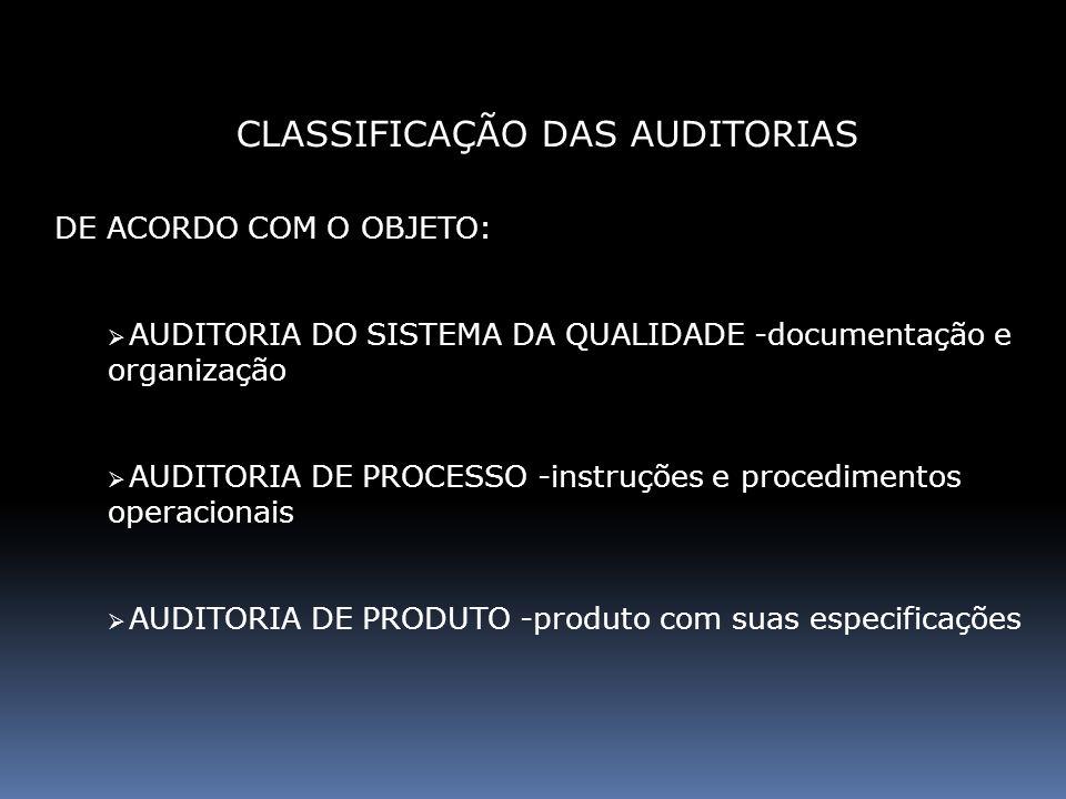 DE ACORDO COM O OBJETO: AUDITORIA DO SISTEMA DA QUALIDADE -documentação e organização AUDITORIA DE PROCESSO -instruções e procedimentos operacionais A