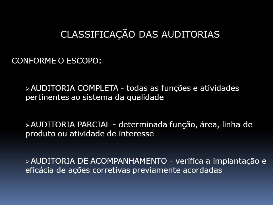 CONFORME O ESCOPO: AUDITORIA COMPLETA - todas as funções e atividades pertinentes ao sistema da qualidade AUDITORIA PARCIAL - determinada função, área