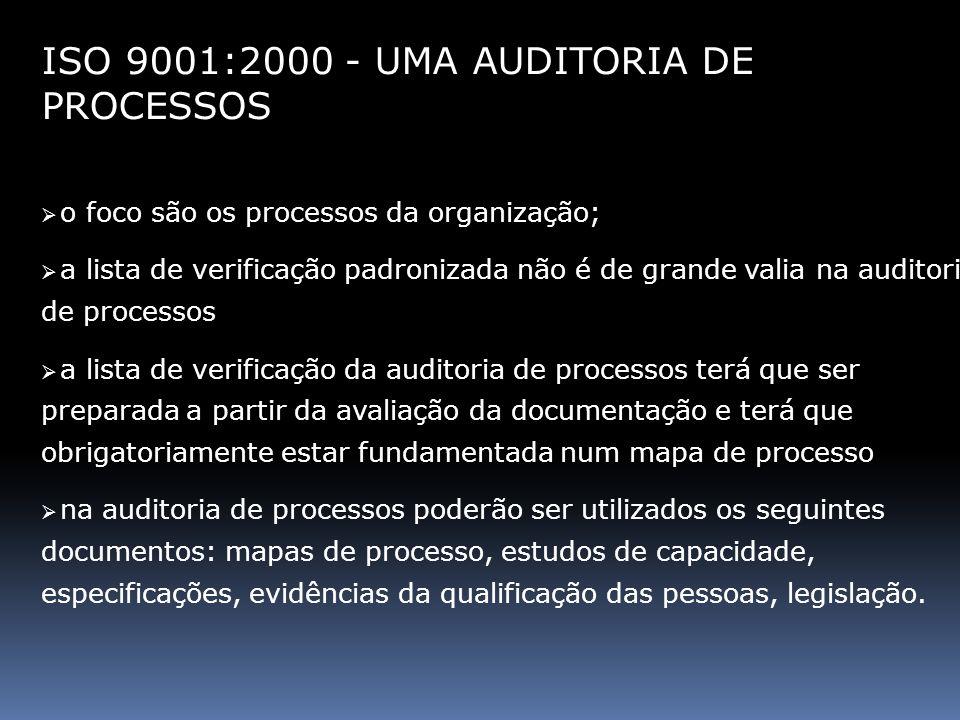 ISO 9001:2000 - UMA AUDITORIA DE PROCESSOS o foco são os processos da organização; a lista de verificação padronizada não é de grande valia na auditor