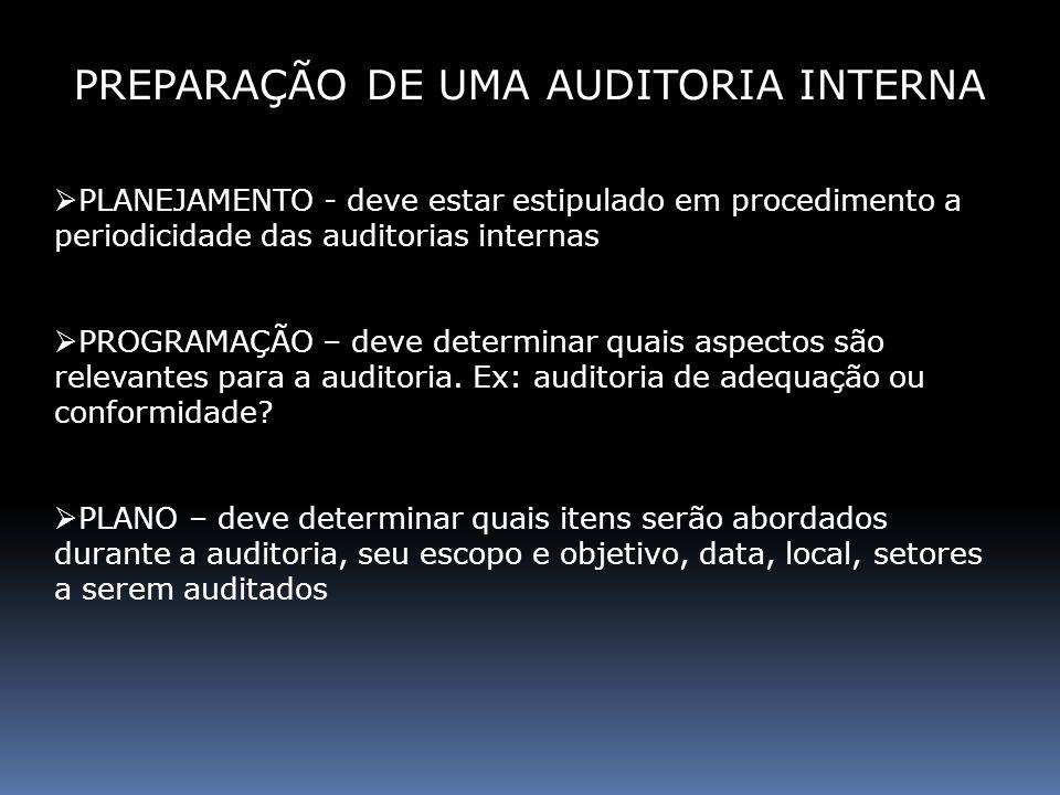 PLANEJAMENTO - deve estar estipulado em procedimento a periodicidade das auditorias internas PROGRAMAÇÃO – deve determinar quais aspectos são relevant
