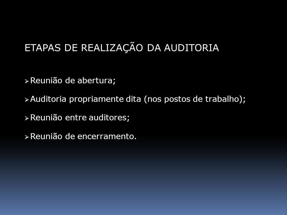 ETAPAS DE REALIZAÇÃO DA AUDITORIA Reunião de abertura; Auditoria propriamente dita (nos postos de trabalho); Reunião entre auditores; Reunião de encer