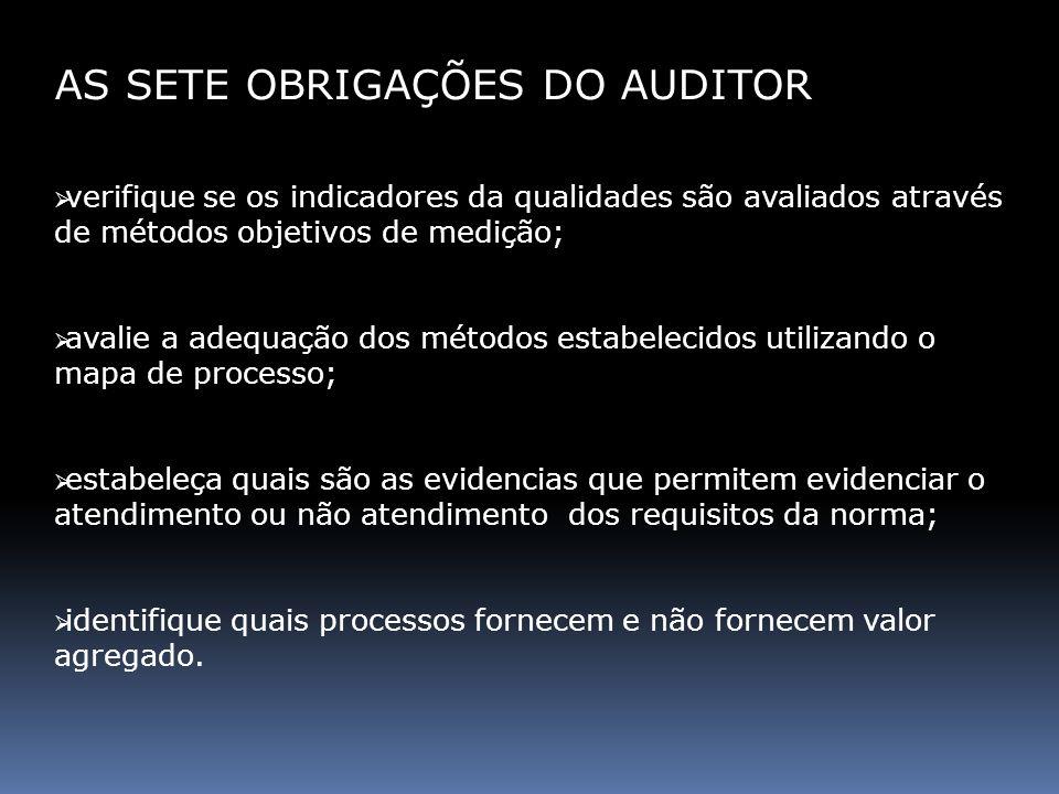 AS SETE OBRIGAÇÕES DO AUDITOR verifique se os indicadores da qualidades são avaliados através de métodos objetivos de medição; avalie a adequação dos