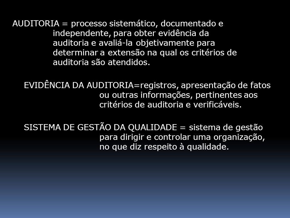AUDITORIA = processo sistemático, documentado e independente, para obter evidência da auditoria e avaliá-la objetivamente para determinar a extensão n