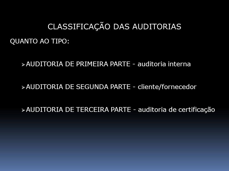 CLASSIFICAÇÃO DAS AUDITORIAS QUANTO AO TIPO: AUDITORIA DE PRIMEIRA PARTE - auditoria interna AUDITORIA DE SEGUNDA PARTE - cliente/fornecedor AUDITORIA