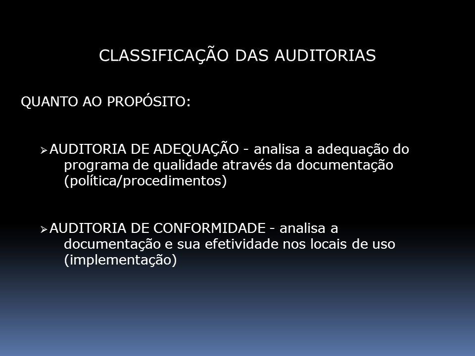 QUANTO AO PROPÓSITO: AUDITORIA DE ADEQUAÇÃO - analisa a adequação do programa de qualidade através da documentação (política/procedimentos) AUDITORIA