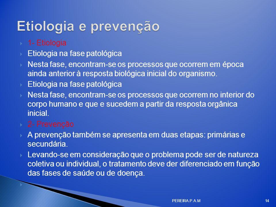 1- Etiologia Etiologia na fase patológica Nesta fase, encontram-se os processos que ocorrem em época ainda anterior à resposta biológica inicial do or