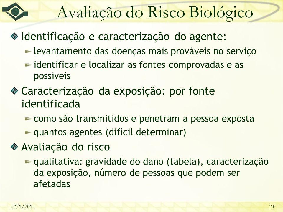 12/1/201424 Avaliação do Risco Biológico Identificação e caracterização do agente: levantamento das doenças mais prováveis no serviço identificar e lo