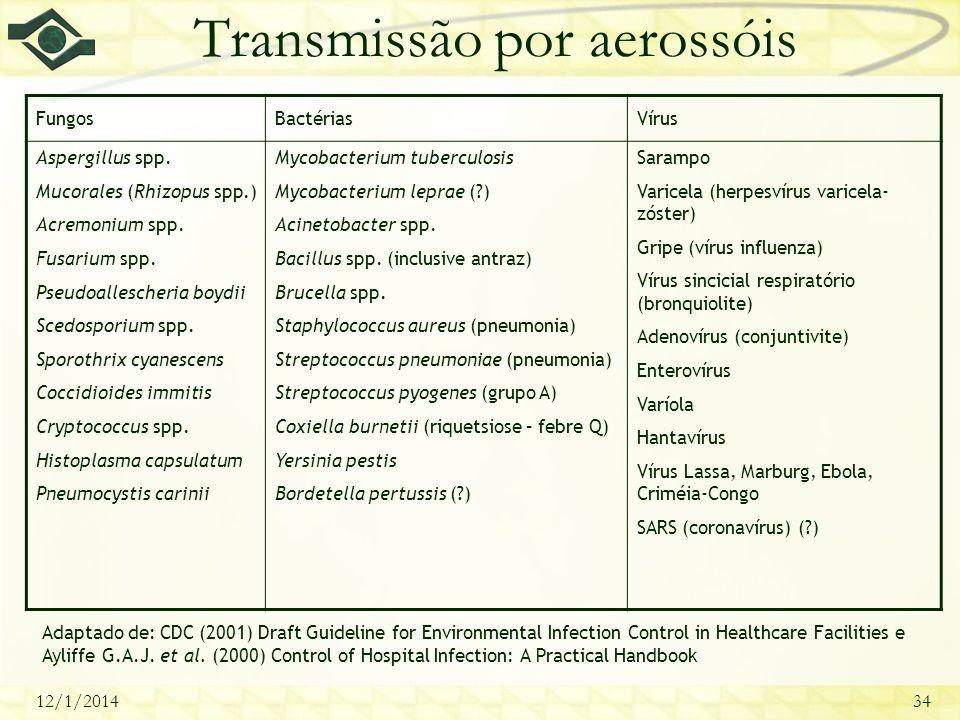 12/1/201434 Transmissão por aerossóis Adaptado de: CDC (2001) Draft Guideline for Environmental Infection Control in Healthcare Facilities e Ayliffe G