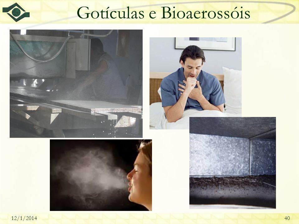 12/1/201440 Gotículas e Bioaerossóis