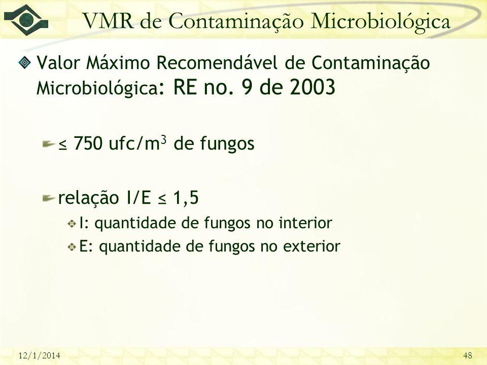 12/1/201448 VMR de Contaminação Microbiológica Valor Máximo Recomendável de Contaminação Microbiológica : RE no. 9 de 2003 750 ufc/m 3 de fungos relaç