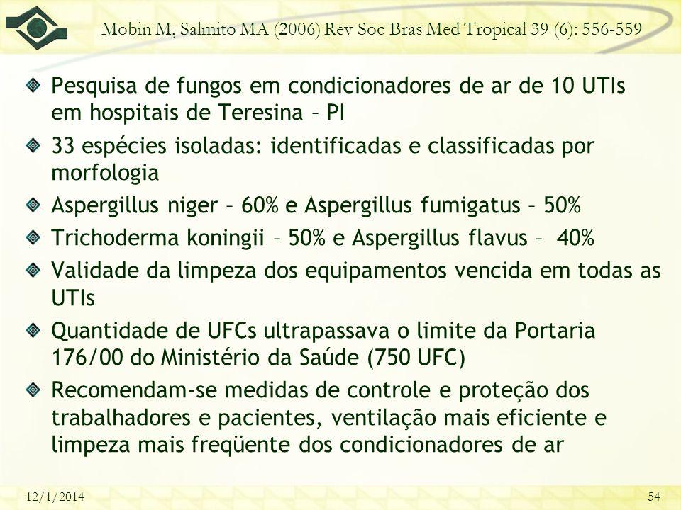 12/1/201454 Mobin M, Salmito MA (2006) Rev Soc Bras Med Tropical 39 (6): 556-559 Pesquisa de fungos em condicionadores de ar de 10 UTIs em hospitais d