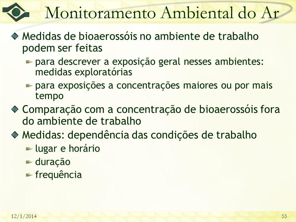 12/1/201455 Monitoramento Ambiental do Ar Medidas de bioaerossóis no ambiente de trabalho podem ser feitas para descrever a exposição geral nesses amb