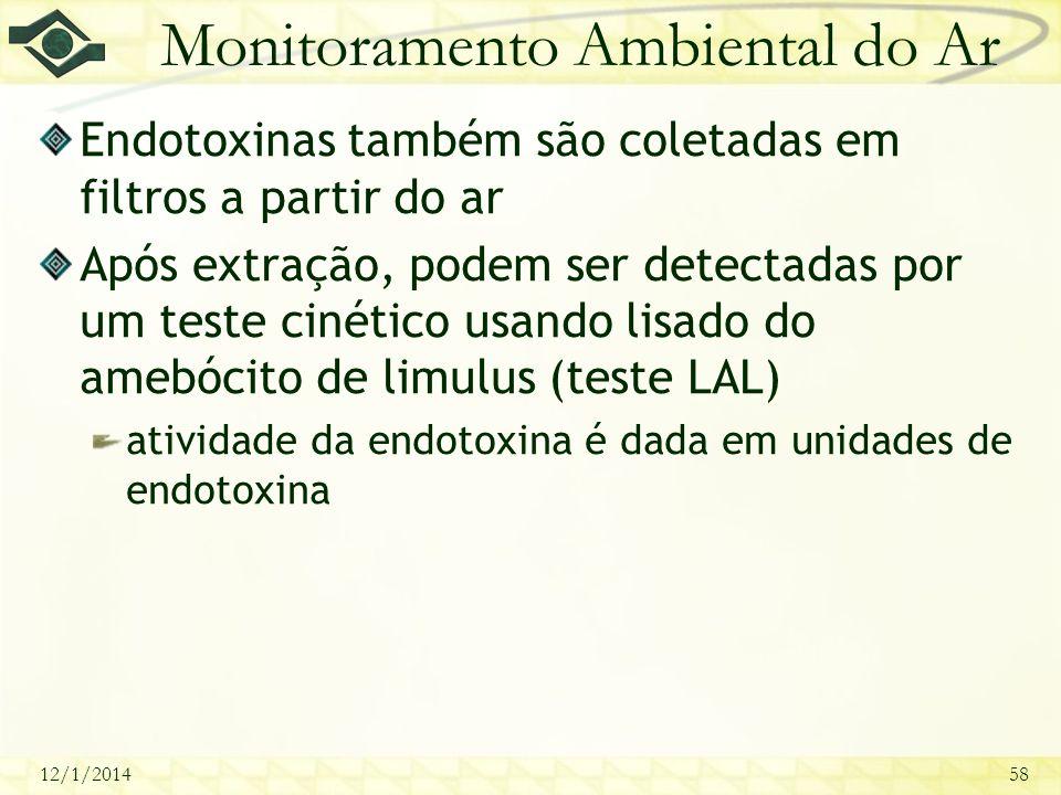 12/1/201458 Monitoramento Ambiental do Ar Endotoxinas também são coletadas em filtros a partir do ar Após extração, podem ser detectadas por um teste