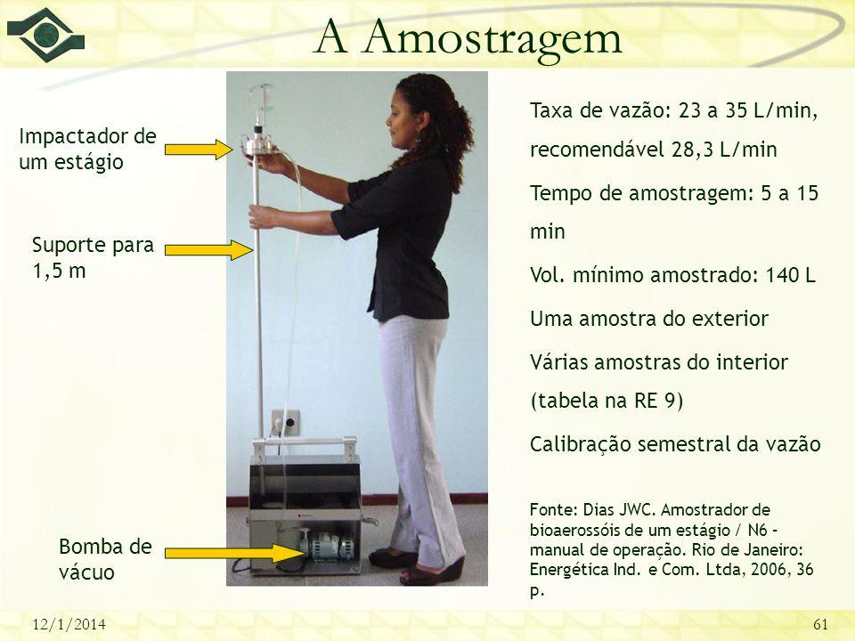 12/1/201461 A Amostragem Fonte: Dias JWC. Amostrador de bioaerossóis de um estágio / N6 – manual de operação. Rio de Janeiro: Energética Ind. e Com. L
