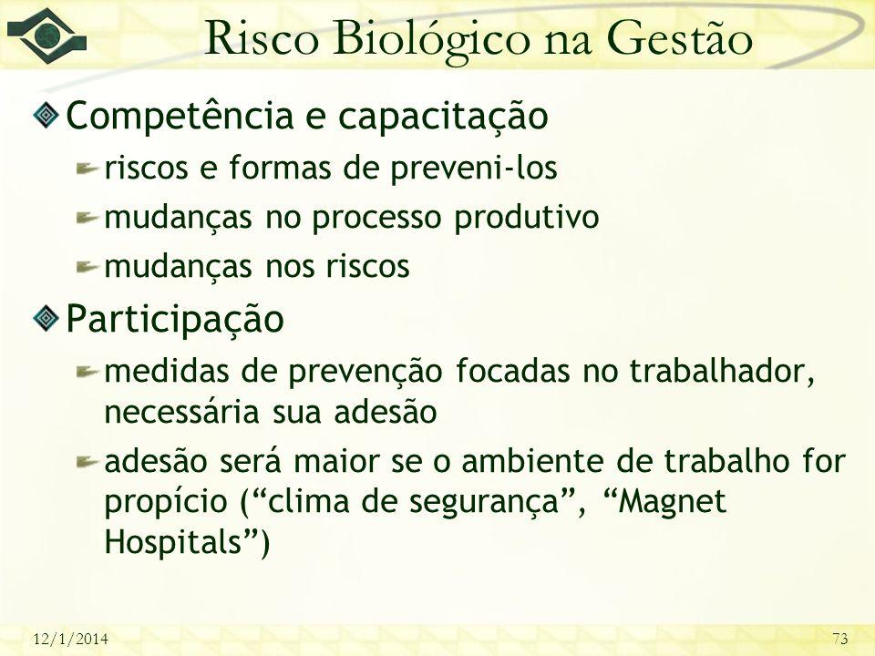 12/1/201473 Risco Biológico na Gestão Competência e capacitação riscos e formas de preveni-los mudanças no processo produtivo mudanças nos riscos Part