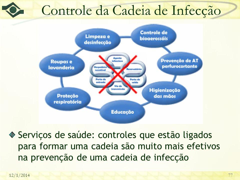 12/1/201477 Controle da Cadeia de Infecção Serviços de saúde: controles que estão ligados para formar uma cadeia são muito mais efetivos na prevenção