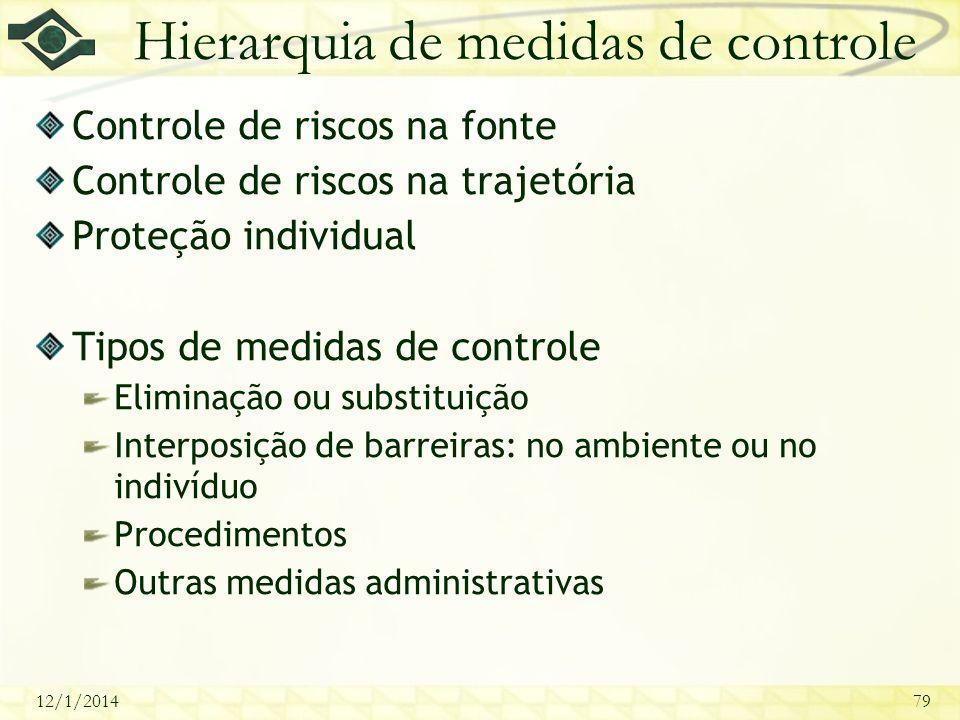 12/1/201479 Hierarquia de medidas de controle Controle de riscos na fonte Controle de riscos na trajetória Proteção individual Tipos de medidas de con