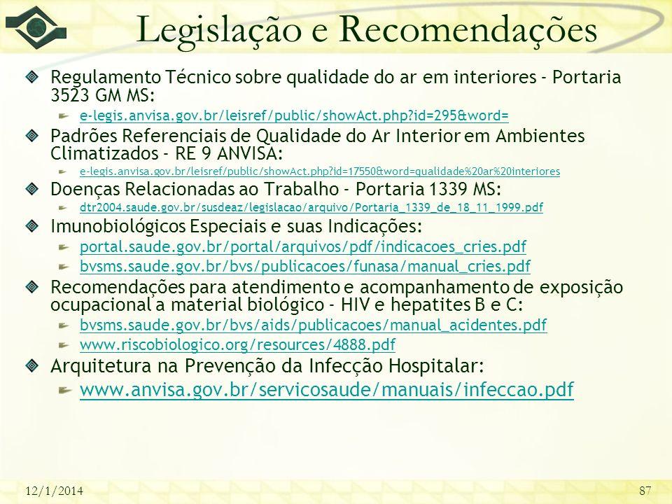 12/1/201487 Legislação e Recomendações Regulamento Técnico sobre qualidade do ar em interiores - Portaria 3523 GM MS: e-legis.anvisa.gov.br/leisref/pu