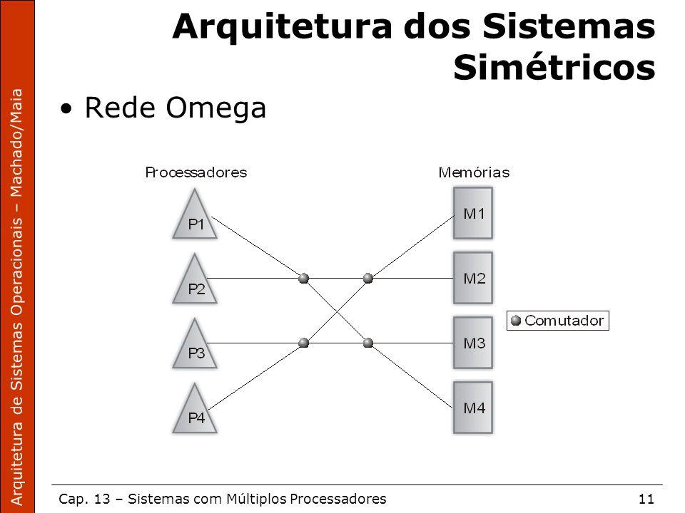 Arquitetura de Sistemas Operacionais – Machado/Maia Cap. 13 – Sistemas com Múltiplos Processadores11 Arquitetura dos Sistemas Simétricos Rede Omega