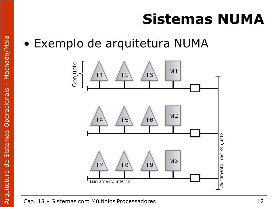Arquitetura de Sistemas Operacionais – Machado/Maia Cap. 13 – Sistemas com Múltiplos Processadores12 Sistemas NUMA Exemplo de arquitetura NUMA