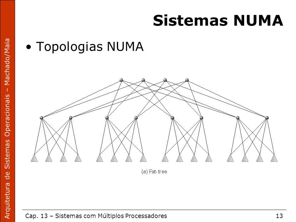 Arquitetura de Sistemas Operacionais – Machado/Maia Cap. 13 – Sistemas com Múltiplos Processadores13 Sistemas NUMA Topologias NUMA