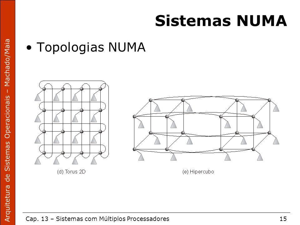 Arquitetura de Sistemas Operacionais – Machado/Maia Cap. 13 – Sistemas com Múltiplos Processadores15 Sistemas NUMA Topologias NUMA