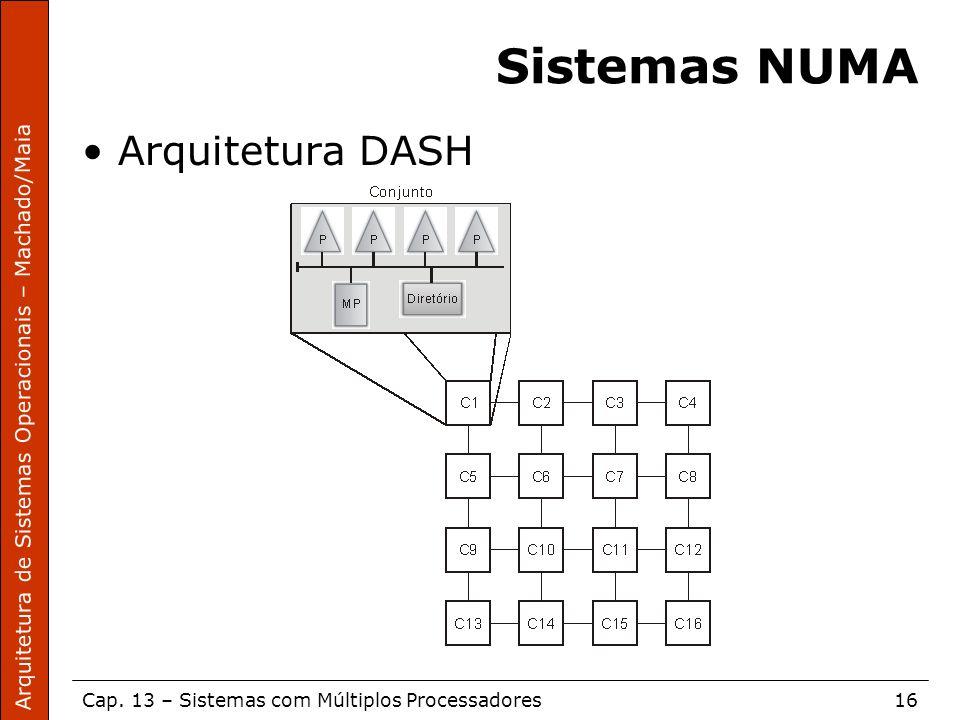 Arquitetura de Sistemas Operacionais – Machado/Maia Cap. 13 – Sistemas com Múltiplos Processadores16 Sistemas NUMA Arquitetura DASH