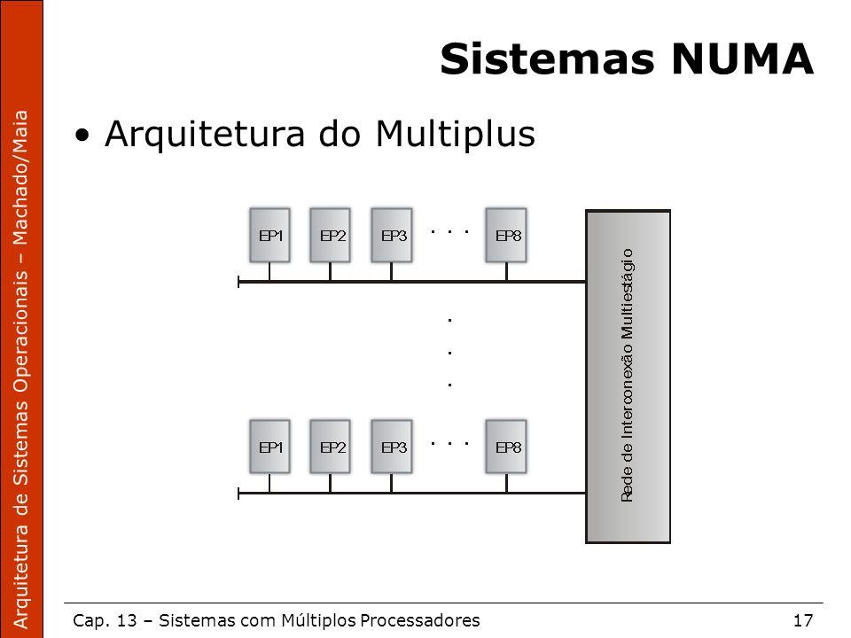 Arquitetura de Sistemas Operacionais – Machado/Maia Cap. 13 – Sistemas com Múltiplos Processadores17 Sistemas NUMA Arquitetura do Multiplus