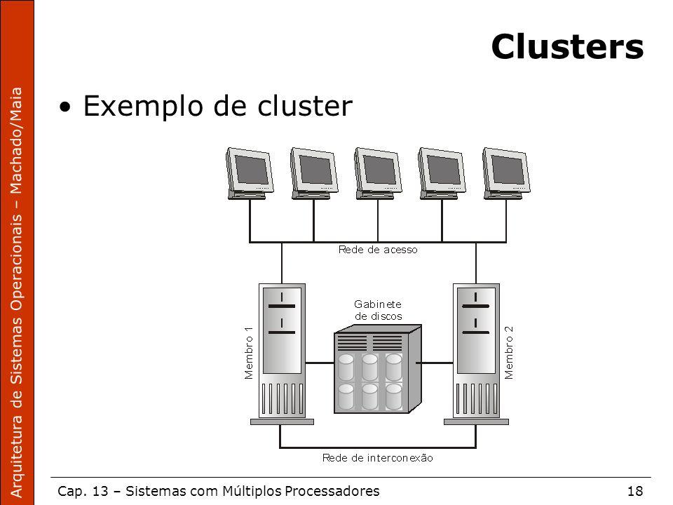 Arquitetura de Sistemas Operacionais – Machado/Maia Cap. 13 – Sistemas com Múltiplos Processadores18 Clusters Exemplo de cluster