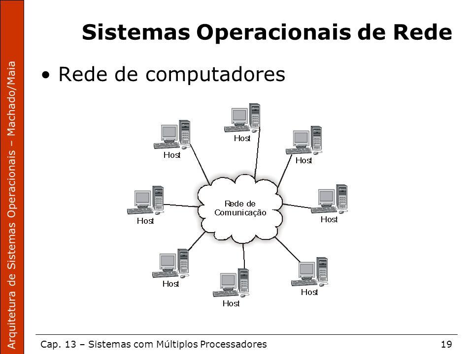 Arquitetura de Sistemas Operacionais – Machado/Maia Cap. 13 – Sistemas com Múltiplos Processadores19 Sistemas Operacionais de Rede Rede de computadore